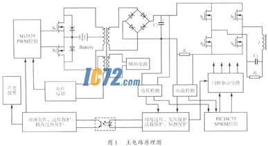 电路采用sg3525芯片控制