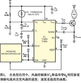 方波电机驱动电流可能对附近的高灵敏度音频电路