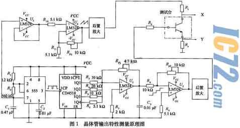可见该锯齿波的输出电压幅值为1/2cc