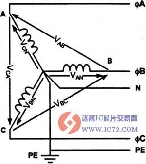 连接输入提供对三相ac输入电源的平衡