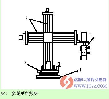 基于plc的机械手控制设计