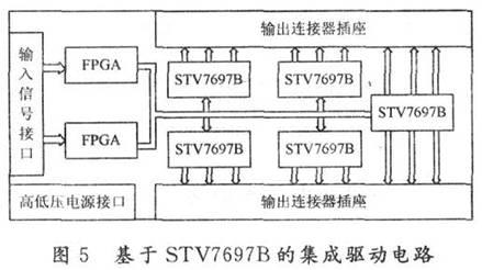 fed矩阵扫描功率放大电路的研究与设计