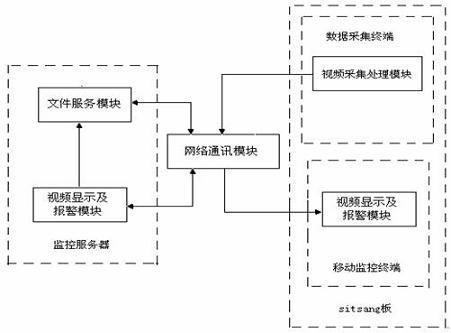 整体软件设计框图如下图2所示