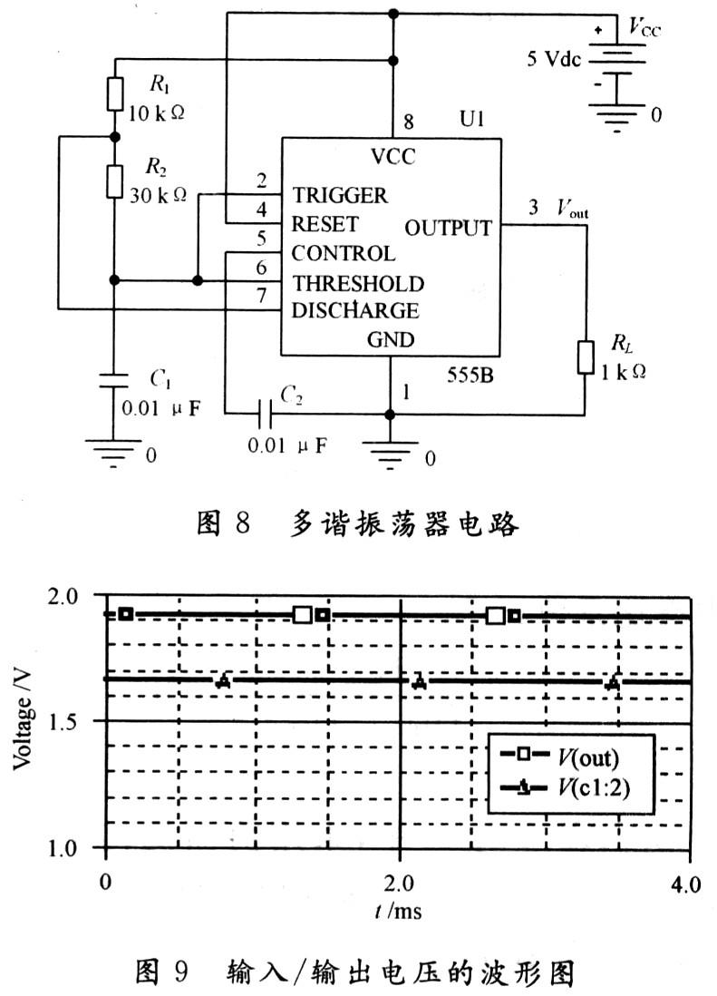 Transient)是指在给定输入激励信号的作用下,计算电路输出端的瞬态响应,其实质就是计算时域响应。设置瞬态分析参数从零时刻开始记录数据,到4 ms结束,最大步长为0.1 ms。进行瞬态分析后,得到图4所示的输出电压波形图,其中类似于锯齿波的是电容C2两端的电压,而方波则是555的输出端Vout的电压波形。  由图4可见,电容C2存在自动充放电过程。当触发脉冲到达时,电源Vcc通过R2给电容C2充电,从0 V充电到约3.33 V之前,555定时器的输出始终保持高电平,而一旦电容充电到3.33 V,555