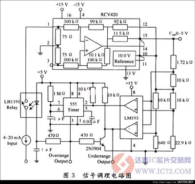 ma的规范电流环,在主控制器电路上先举行i/u转换