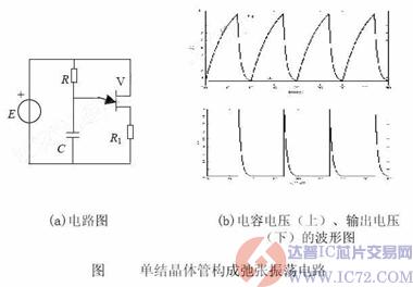 单结晶体管构成弛张振荡电路图
