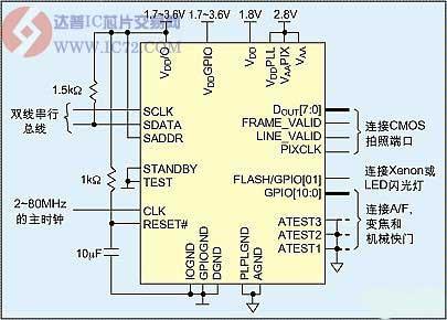 :mt9d111的典型接线图