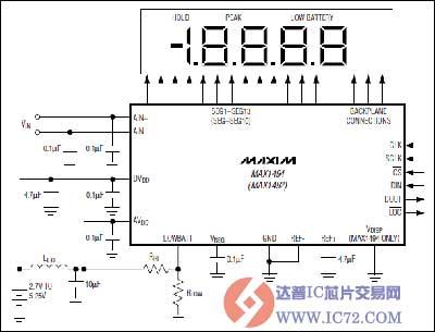 这些器件还提供内部缓冲器,用于差分信号和基准输入,允许直接与高阻