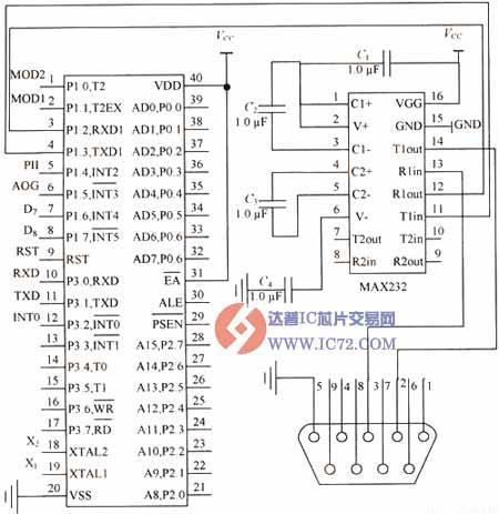 调制解调器与电脑接口电路