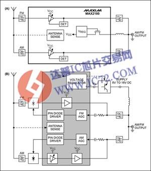 丰田汽车天线示电路图