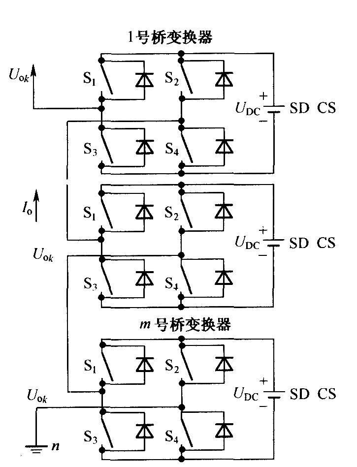 串联h桥多电平主电路变换器