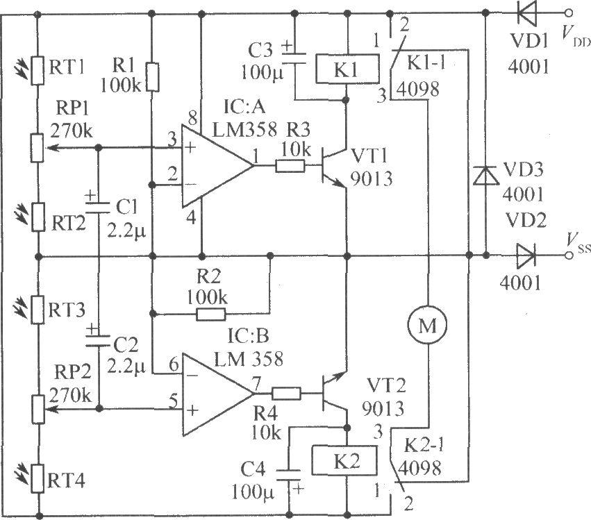 如图所示,双运放LM358与R1、R2构成两个电压比较器,参考电压为VDD( 12V)的1/2。光敏电阻RT1、RT2与电位器RP1和光敏电阻RT3、RT4与电位器RP2分别构成光敏传感电路,该电路的特殊之处在于能根据环境光线的强弱进行自动补偿。如下图所示,将RT1和RT3安装在垂直遮阳板的一侧,RT4和RT2安装在另一侧。当RT1、RT2、RT3和RT4同时受环境自然光线作用时,RP1和RP2的中心点电压不变。如果只有RT1、RT3受太阳光照射,RT1的内阻减小,LM358的3脚电位升高,1脚输出高电