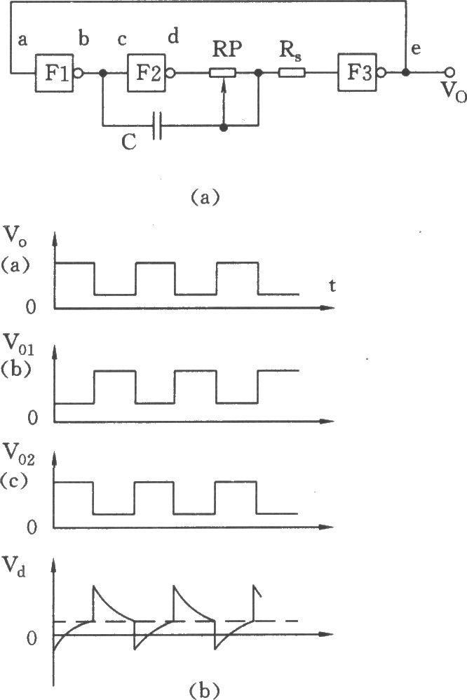 用ttl非门组成的带rc延时电路的rc环形振荡器