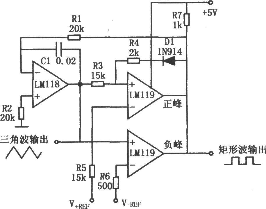 如图所示电路是一种可以将振幅调整到精确度为0.01V左右的三角波产生电路。若在V REF和V-REF端加直流电压,则三角波的振幅即分别为V REF和V-REF峰值。该电路将积分器和判断正、负峰的两个比较器组合在一起。正峰一端的比较器如果输出为正,则Dl自锁,通过负峰一端的比较器反相输出为负。如果将R1改为电位器,就可改变频率并且保持振幅不变。如果要改变波形的对称性,可将一只50k的电位器接在正、负电源上,滑动触头接在LM119的反相端上。如果要产生正弦波,则将精确的三角波加在正弦波合成用的非线性电路上