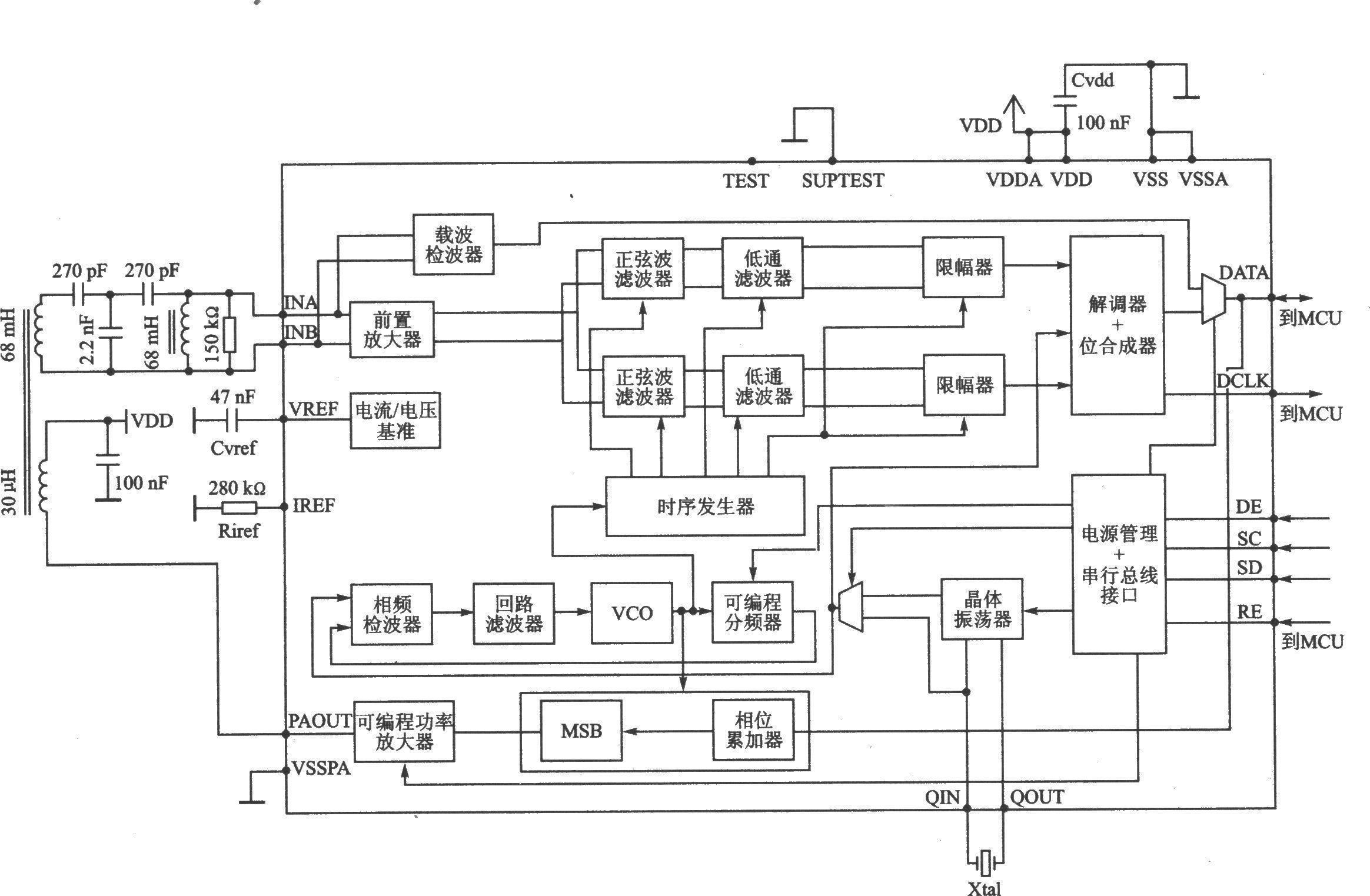 3205场管逆变器电路图 求一张irf3205管做的简单逆变