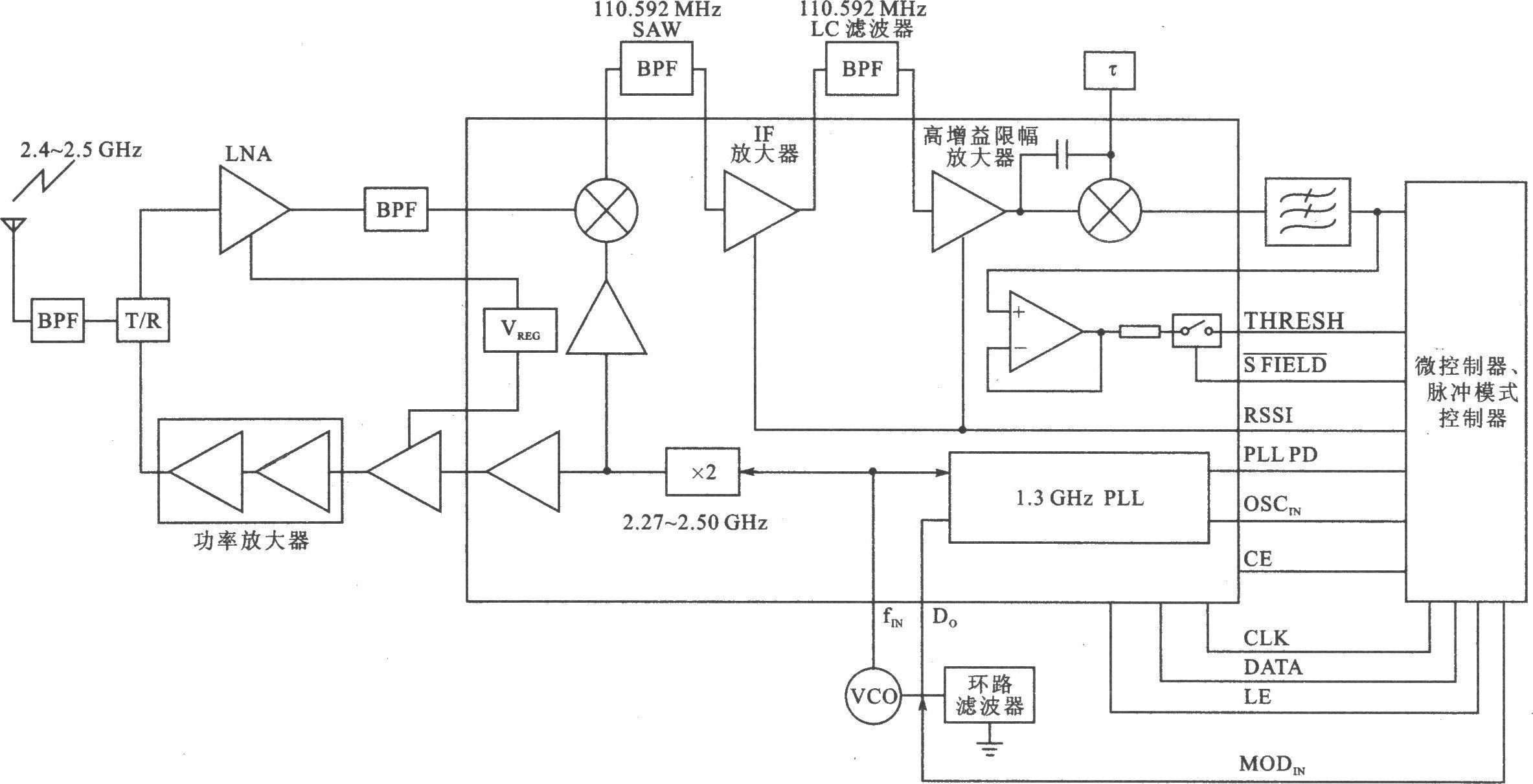 应用电路方框图