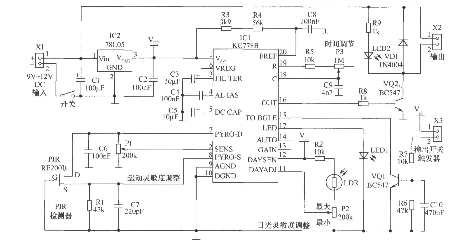 工作原理: 此物体移动探测器电路的心脏是动感检测芯片IC1(KC778B)。PIR传感器来的信号频率很低(0.1Hz~10Hz)而频带很宽,芯片要对其进行优化。KC778B本身的工作电压为4V~15V,78L05所需的输入电压为9V~12V。电路中有3个灵敏度控制器,可参见图示简单说明。检测灵敏度由接在芯片第2脚上的半可变电阻P1控制,当此脚的电位等于接在传感器上的第7脚的电位时(约0.