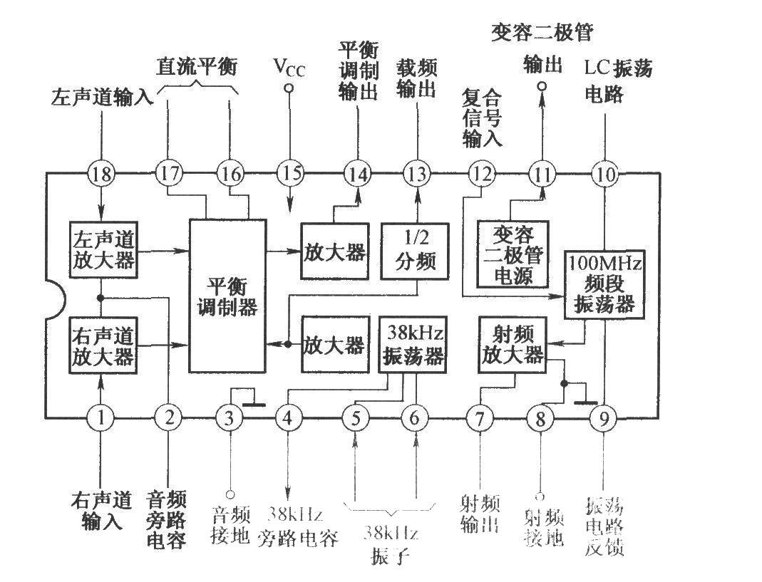 ba1404是专用调频发射集成电路