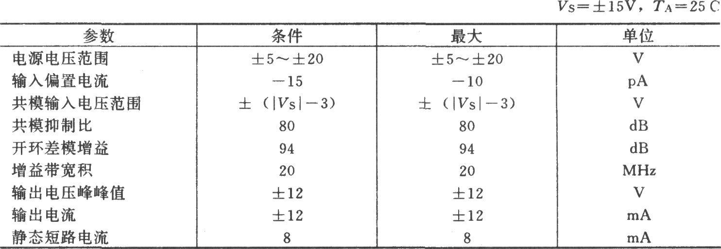 某些集成运放电路的增益带宽之积比较小(约为l~2MHz),输入噪声高,转换速率即压摆率低(约为0.5V/s)。增益带宽之积小是因运算放大器内部输入级电平移位三极管产生的相移过大造成的,转换速率低是因输入级发射极电流过小所致。图(a)给出了应用普通运放集成芯片OPA101构成的低噪声宽带放大电路。该电路可将转换速率提高30倍,增益带宽积可接近l00MHz,电路的输入噪声将降低到0.